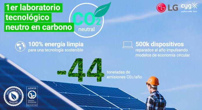 Infografía laboratorio neutro en carbono