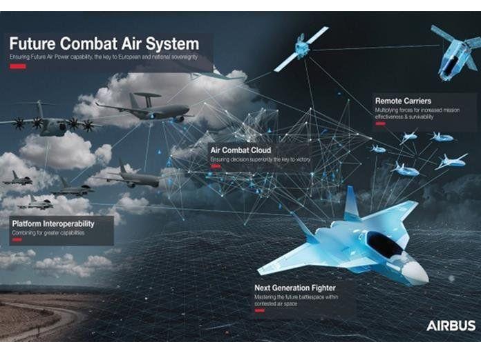 Future Combat Air System, avión de combate